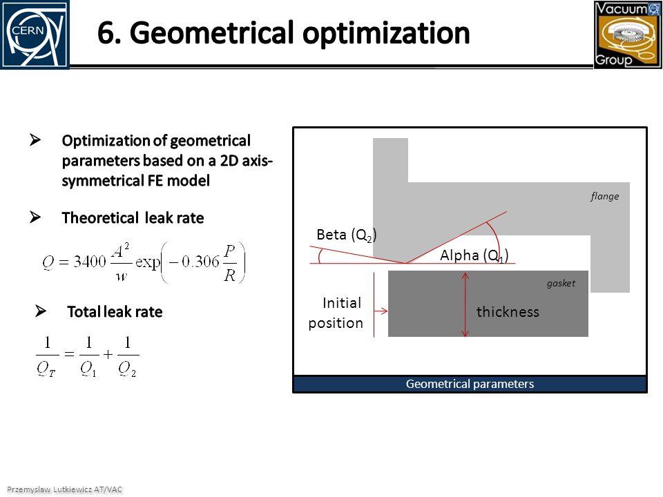 Geometrical parameters Przemyslaw Lutkiewicz AT/VAC Alpha (Q 1 ) Beta (Q 2 ) thickness Initial position flange gasket