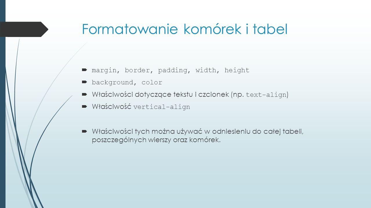 Formatowanie komórek i tabel  margin, border, padding, width, height  background, color  Właściwości dotyczące tekstu i czcionek (np.