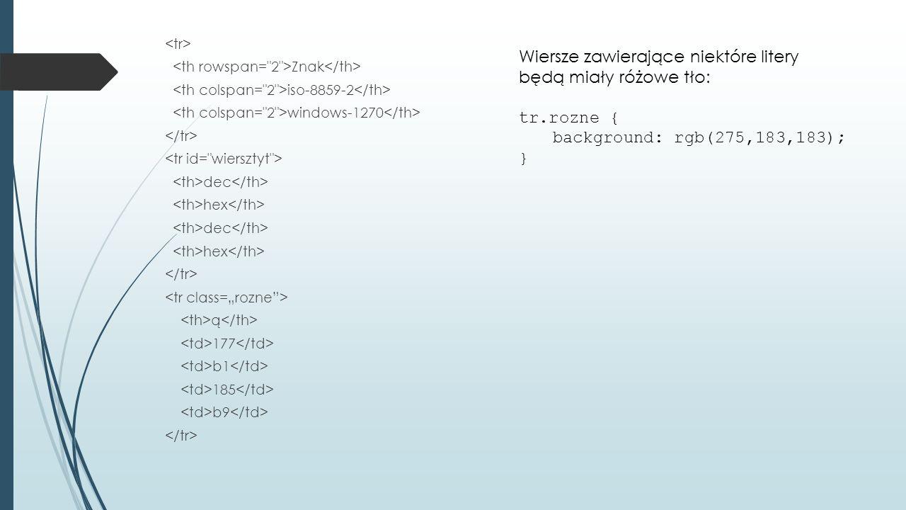 Znak iso-8859-2 windows-1270 dec hex dec hex ą 177 b1 185 b9 Wiersze zawierające niektóre litery będą miały różowe tło: tr.rozne { background: rgb(275,183,183); }