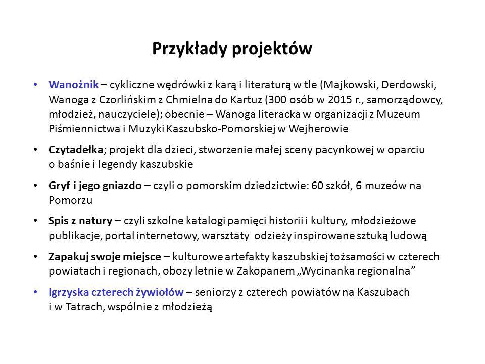 """Przykłady projektów Wanożnik – cykliczne wędrówki z karą i literaturą w tle (Majkowski, Derdowski, Wanoga z Czorlińskim z Chmielna do Kartuz (300 osób w 2015 r., samorządowcy, młodzież, nauczyciele); obecnie – Wanoga literacka w organizacji z Muzeum Piśmiennictwa i Muzyki Kaszubsko-Pomorskiej w Wejherowie Czytadełka; projekt dla dzieci, stworzenie małej sceny pacynkowej w oparciu o baśnie i legendy kaszubskie Gryf i jego gniazdo – czyli o pomorskim dziedzictwie: 60 szkół, 6 muzeów na Pomorzu Spis z natury – czyli szkolne katalogi pamięci historii i kultury, młodzieżowe publikacje, portal internetowy, warsztaty odzieży inspirowane sztuką ludową Zapakuj swoje miejsce – kulturowe artefakty kaszubskiej tożsamości w czterech powiatach i regionach, obozy letnie w Zakopanem """"Wycinanka regionalna Igrzyska czterech żywiołów – seniorzy z czterech powiatów na Kaszubach i w Tatrach, wspólnie z młodzieżą"""