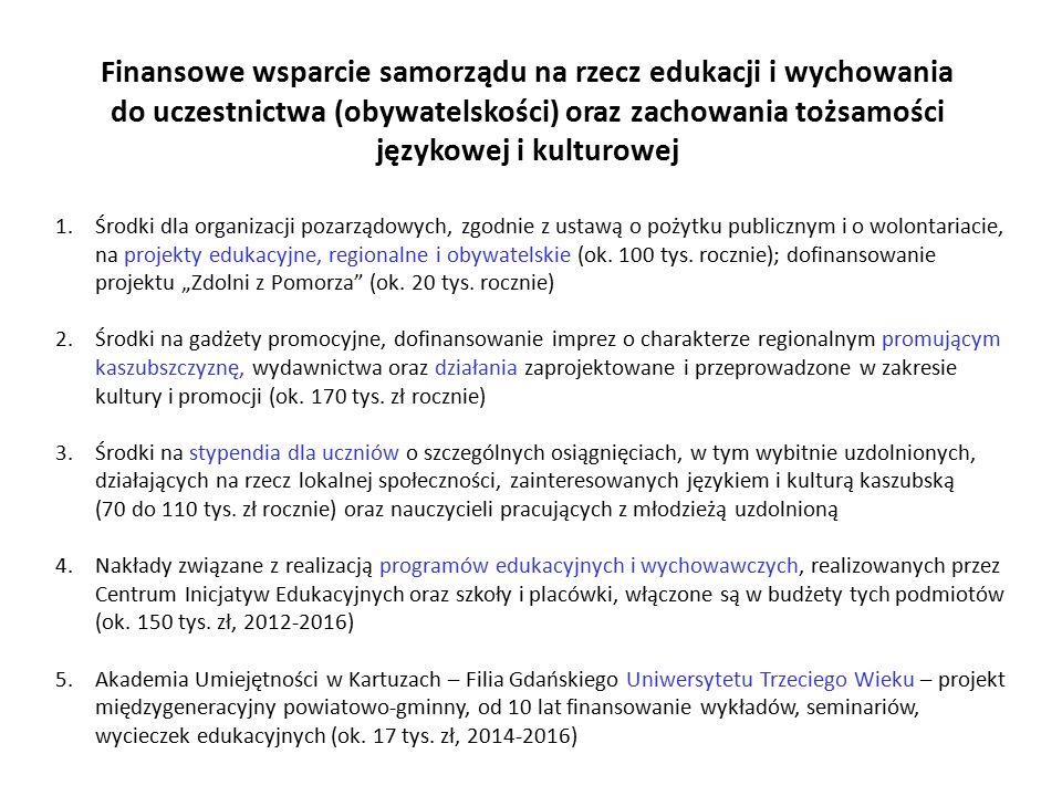 Finansowe wsparcie samorządu na rzecz edukacji i wychowania do uczestnictwa (obywatelskości) oraz zachowania tożsamości językowej i kulturowej 1.Środk
