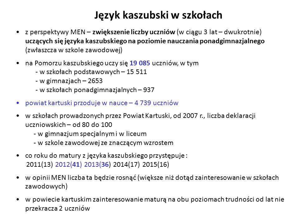 Edukacja regionalna i obywatelska w powiecie kartuskim Podstawą działań dla języka i kultury regionu, dla kształcenia postaw obywatelskich jest spójność działań środowiska wychowawczego, interdyscyplinarność, synergia, systemowość i praca projektem wywiedzione z przyjętych przez Powiat strategii Strategia Rozwoju Społeczno-Gospodarczego Powiatu Kartuskiego na lata 2006-2015; zwiększenie aktywności osób zagrożonych wykluczeniem społecznym, wspieranie zachowania dziedzictwa kulturowego, wspieranie partnerstwa społecznego, budowanie sieci wsparcia i grup samopomocowych - w przygotowaniu jest nowa strategia na kolejne lata Lokalny Program Wspierania Uzdolnień w Powiecie Kartuskim; pomoc szkołom i środowisku we wsparciu ich najzdolniejszych uczniów, w działaniach obywatelskich i samorządowych, upowszechnianiu uczestnictwa w kulturze, we wzmacnianiu tożsamości regionalnej Program Pomocy Społecznej w zakresie Przeciwdziałania Uzależnieniom oraz Przemocy wśród Dzieci i Młodzieży w Powiecie Kartuskim na lata 2016-2022; profilaktyka pozytywna: aktywizacja (…) edukacja, nauka kompetencji społecznych i wartości społecznie pożytecznych