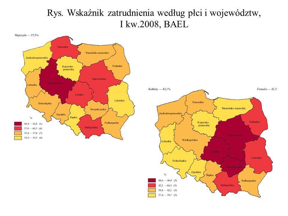 Rys. Wskaźnik zatrudnienia według płci i województw, I kw.2008, BAEL