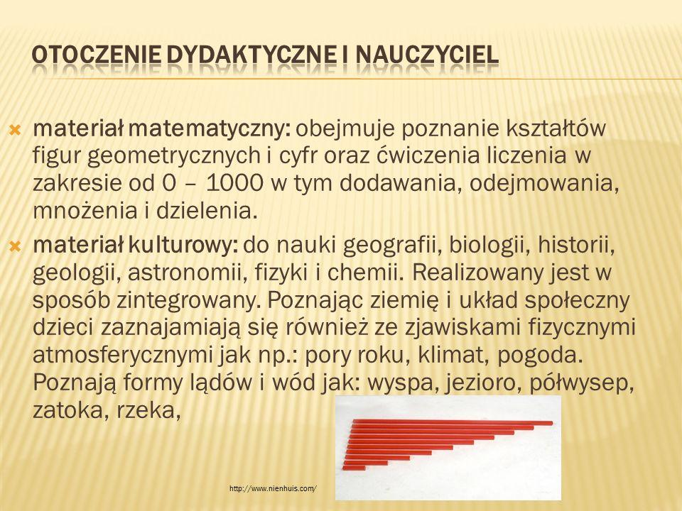  materiał matematyczny: obejmuje poznanie kształtów figur geometrycznych i cyfr oraz ćwiczenia liczenia w zakresie od 0 – 1000 w tym dodawania, odejm