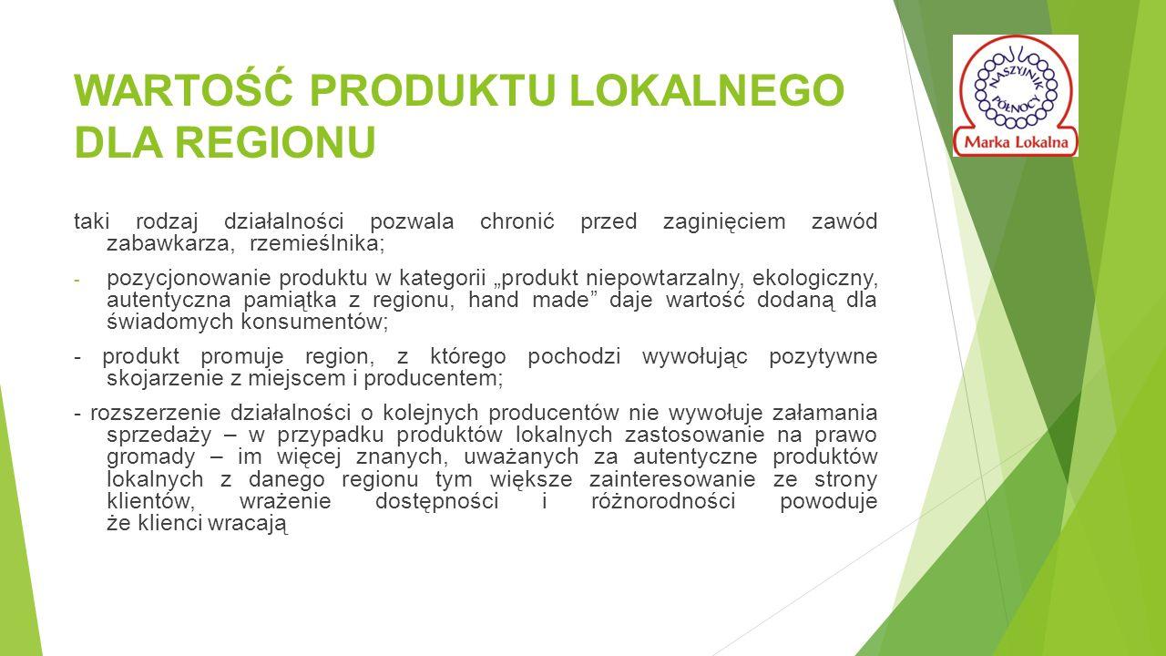 """WARTOŚĆ PRODUKTU LOKALNEGO DLA REGIONU taki rodzaj działalności pozwala chronić przed zaginięciem zawód zabawkarza, rzemieślnika; - pozycjonowanie produktu w kategorii """"produkt niepowtarzalny, ekologiczny, autentyczna pamiątka z regionu, hand made daje wartość dodaną dla świadomych konsumentów; - produkt promuje region, z którego pochodzi wywołując pozytywne skojarzenie z miejscem i producentem; - rozszerzenie działalności o kolejnych producentów nie wywołuje załamania sprzedaży – w przypadku produktów lokalnych zastosowanie na prawo gromady – im więcej znanych, uważanych za autentyczne produktów lokalnych z danego regionu tym większe zainteresowanie ze strony klientów, wrażenie dostępności i różnorodności powoduje że klienci wracają"""