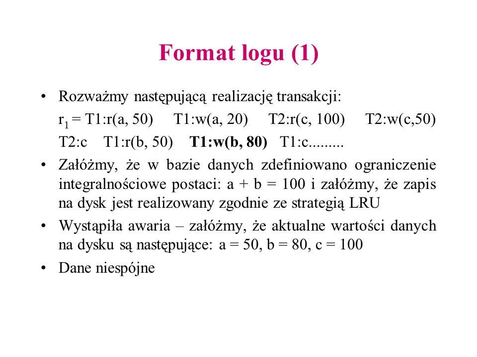 Format logu (1) Rozważmy następującą realizację transakcji: r 1 = T1:r(a, 50) T1:w(a, 20) T2:r(c, 100) T2:w(c,50) T2:c T1:r(b, 50) T1:w(b, 80) T1:c...
