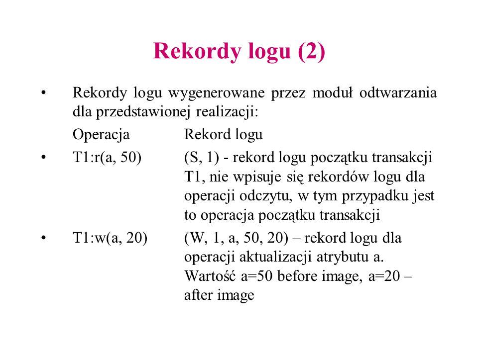 Rekordy logu (2) Rekordy logu wygenerowane przez moduł odtwarzania dla przedstawionej realizacji: OperacjaRekord logu T1:r(a, 50)(S, 1) - rekord logu