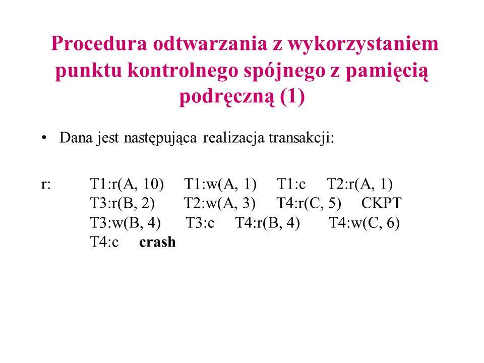 Procedura odtwarzania z wykorzystaniem punktu kontrolnego spójnego z pamięcią podręczną (1) Dana jest następująca realizacja transakcji: r: T1:r(A, 10