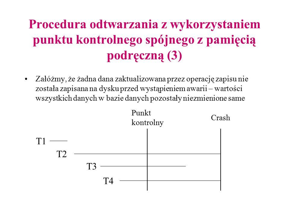 Procedura odtwarzania z wykorzystaniem punktu kontrolnego spójnego z pamięcią podręczną (3) Załóżmy, że żadna dana zaktualizowana przez operację zapis