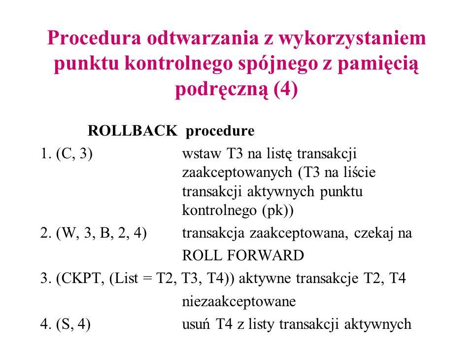 Procedura odtwarzania z wykorzystaniem punktu kontrolnego spójnego z pamięcią podręczną (4) ROLLBACK procedure 1. (C, 3)wstaw T3 na listę transakcji z