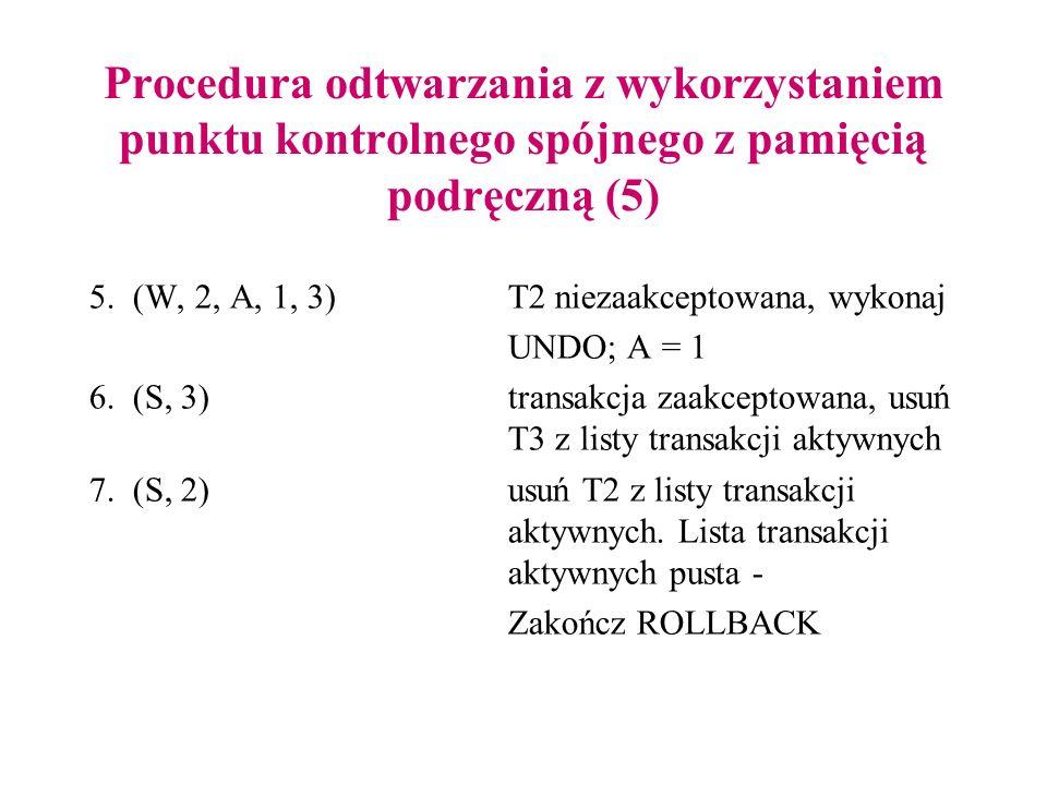 Procedura odtwarzania z wykorzystaniem punktu kontrolnego spójnego z pamięcią podręczną (5) 5. (W, 2, A, 1, 3)T2 niezaakceptowana, wykonaj UNDO; A = 1