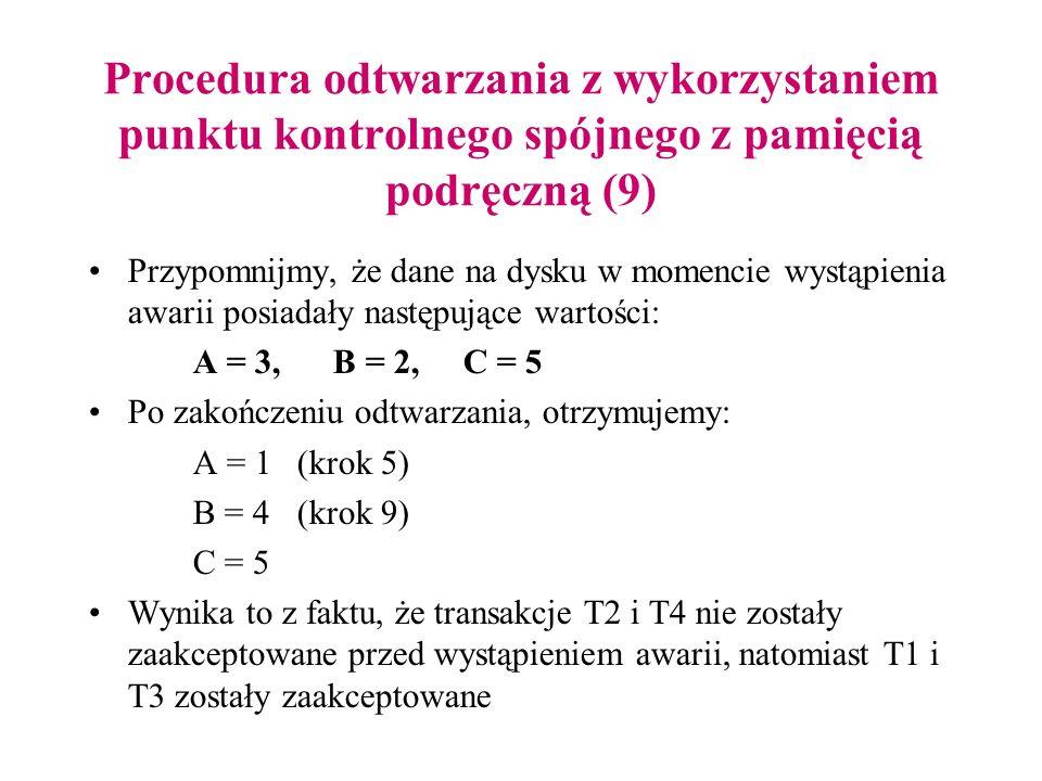 Procedura odtwarzania z wykorzystaniem punktu kontrolnego spójnego z pamięcią podręczną (9) Przypomnijmy, że dane na dysku w momencie wystąpienia awar