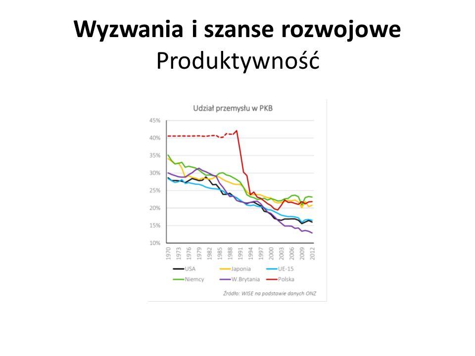 Wyzwania i szanse rozwojowe Pułapka średniego dochodu 30