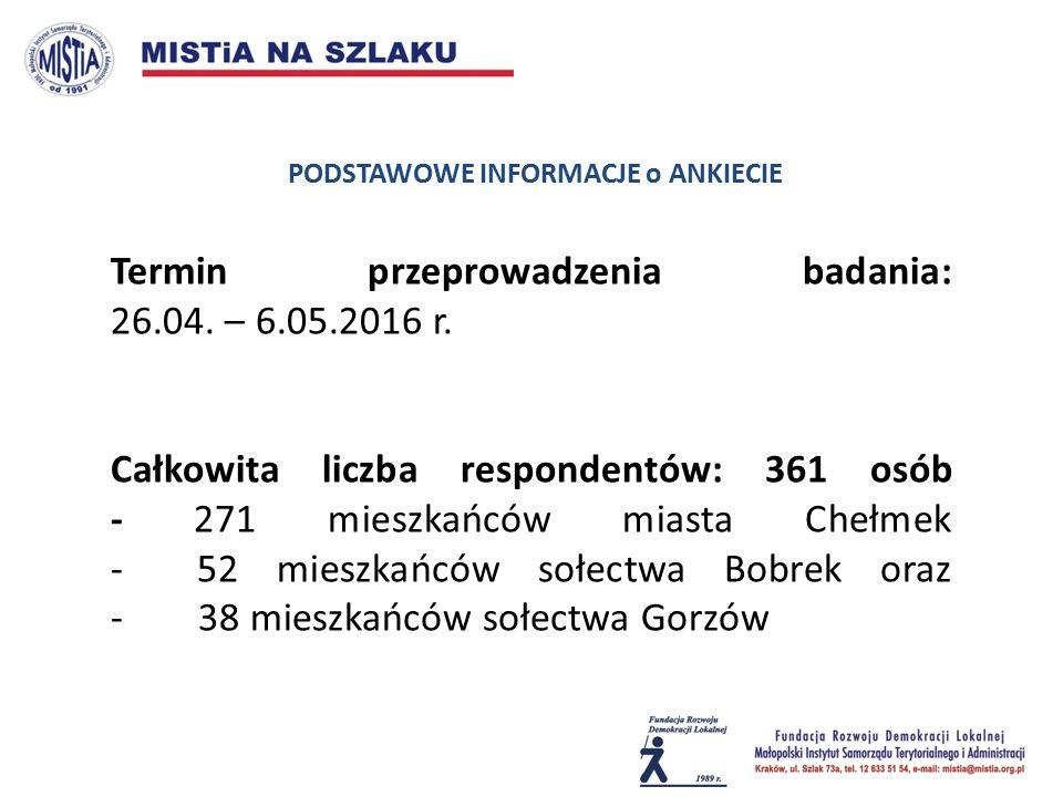 PODSTAWOWE INFORMACJE o ANKIECIE Termin przeprowadzenia badania: 26.04.