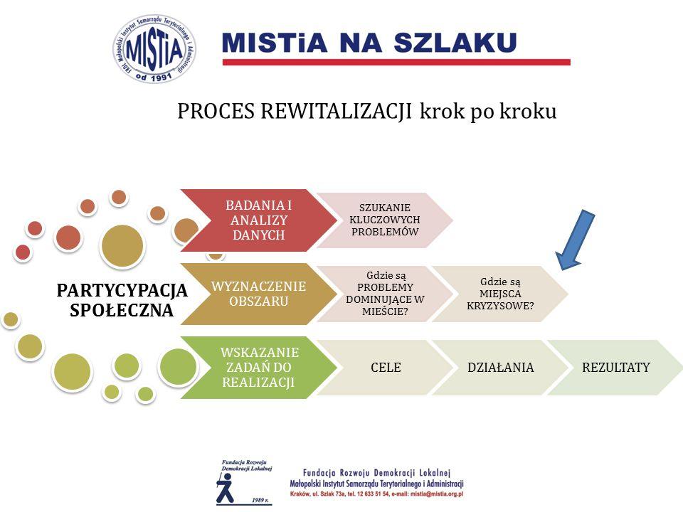 Diagnoza społeczno- gospodarcza gminy Chełmek Program Rewitalizacji Gminy Chełmek na lata 2016-2020