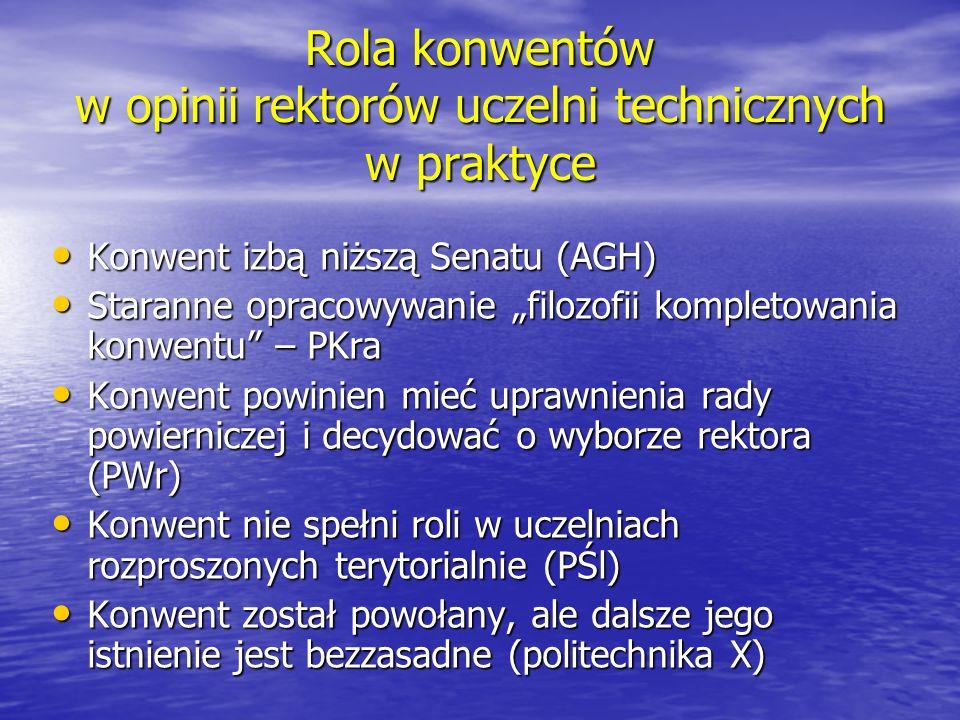 Rola konwentów w opinii rektorów uczelni technicznych w praktyce Konwent izbą niższą Senatu (AGH) Konwent izbą niższą Senatu (AGH) Staranne opracowywa