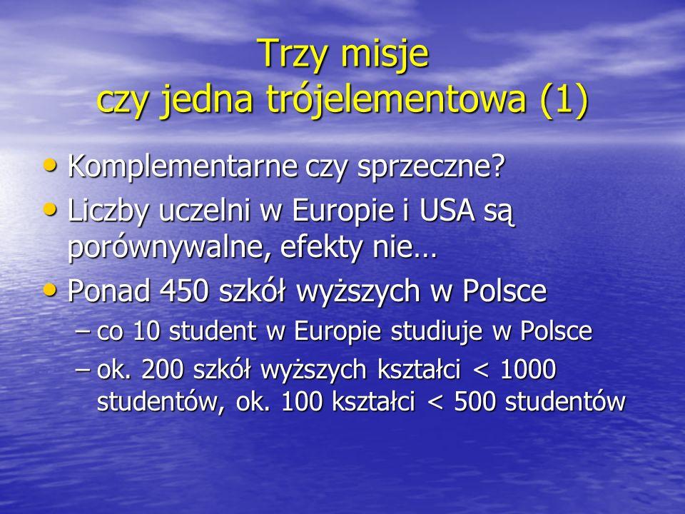 Trzy misje czy jedna trójelementowa (1) Komplementarne czy sprzeczne? Komplementarne czy sprzeczne? Liczby uczelni w Europie i USA są porównywalne, ef