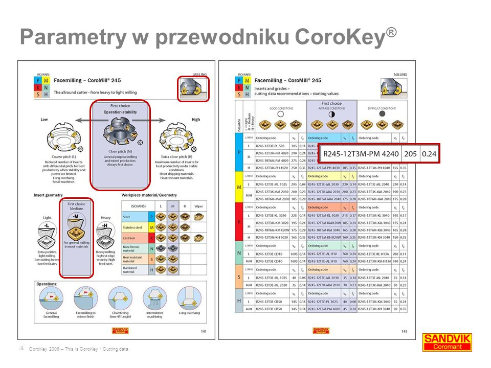 /8 Parametry w przewodniku CoroKey ® CoroKey 2006 – This is CoroKey / Cutting data