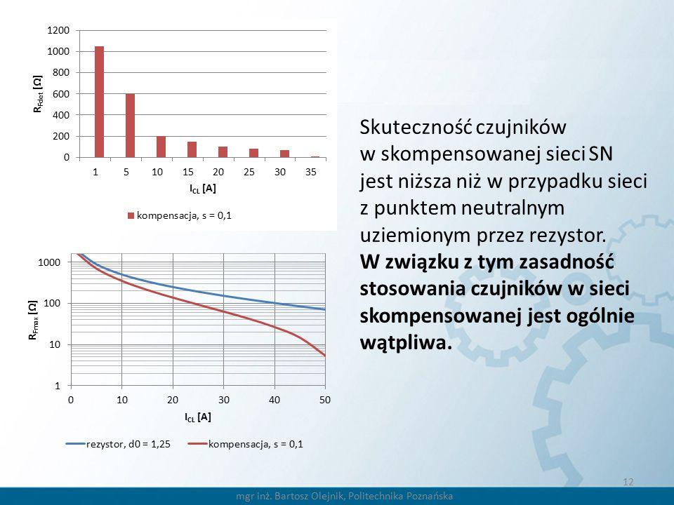 Skuteczność czujników w skompensowanej sieci SN jest niższa niż w przypadku sieci z punktem neutralnym uziemionym przez rezystor.