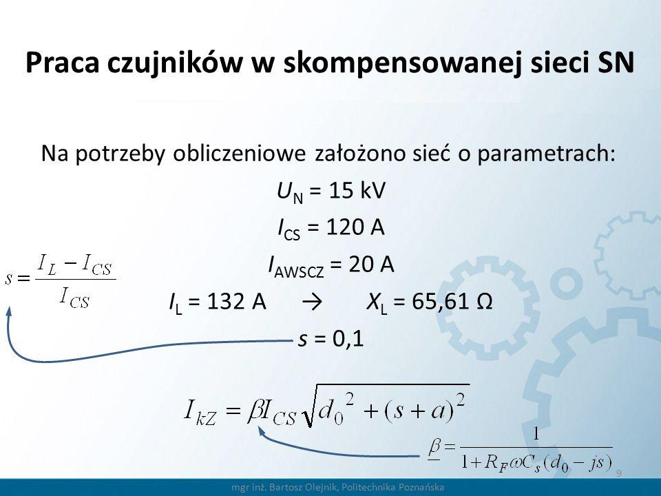 Praca czujników w skompensowanej sieci SN Na potrzeby obliczeniowe założono sieć o parametrach: U N = 15 kV I CS = 120 A I AWSCZ = 20 A I L = 132 A →X L = 65,61 Ω s = 0,1 9 mgr inż.
