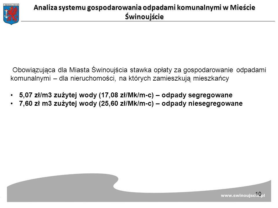 Obowiązująca dla Miasta Świnoujścia stawka opłaty za gospodarowanie odpadami komunalnymi – dla nieruchomości, na których zamieszkują mieszkańcy 5,07 zł/m3 zużytej wody (17,08 zł/Mk/m-c) – odpady segregowane 7,60 zł m3 zużytej wody (25,60 zł/Mk/m-c) – odpady niesegregowane Analiza systemu gospodarowania odpadami komunalnymi w Mieście Świnoujście 10