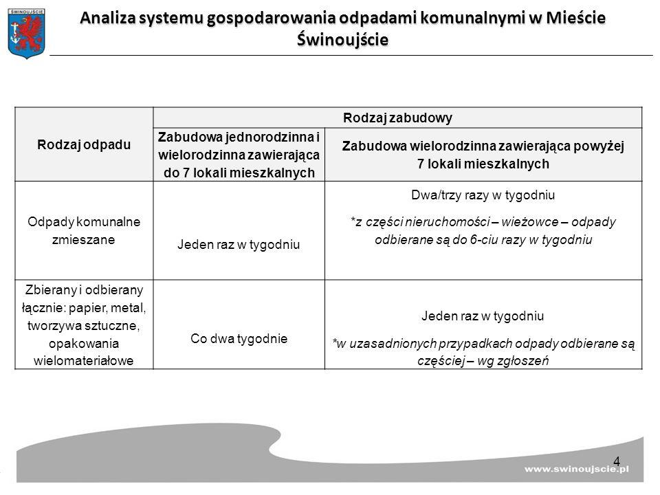 Propozycje zmian do systemu wnoszone przez Celowy związek Gmin R-XXI  zbieranie osobno następujących frakcji odpadów komunalnych: - papier - tworzywa sztuczne  zorganizowanie przetargu tylko na odbiór odpadów komunalnych bez możliwości ich zagospodarowania przez Wykonawcę usługi Analiza systemu gospodarowania odpadami komunalnymi w Mieście Świnoujście 15