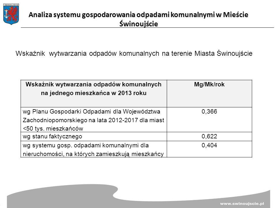 Wskaźnik wytwarzania odpadów komunalnych na terenie Miasta Świnoujście Wskaźnik wytwarzania odpadów komunalnych na jednego mieszkańca w 2013 roku Mg/M