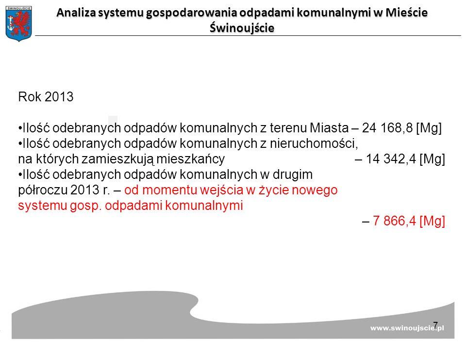Rok 2013 Ilość odebranych odpadów komunalnych z terenu Miasta – 24 168,8 [Mg] Ilość odebranych odpadów komunalnych z nieruchomości, na których zamieszkują mieszkańcy – 14 342,4 [Mg] Ilość odebranych odpadów komunalnych w drugim półroczu 2013 r.