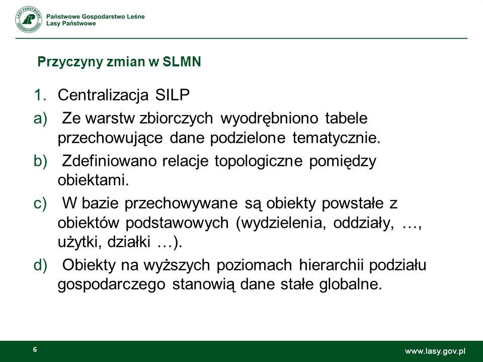 6 Przyczyny zmian w SLMN 1.Centralizacja SILP a) Ze warstw zbiorczych wyodrębniono tabele przechowujące dane podzielone tematycznie.