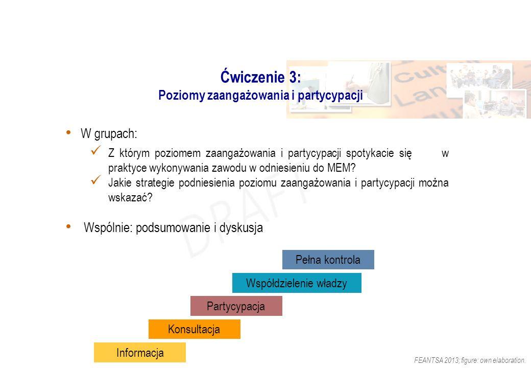 Ćwiczenie 3: Poziomy zaangażowania i partycypacji Informacja Konsultacja Partycypacja Współdzielenie władzy Pełna kontrola W grupach: Z którym poziomem zaangażowania i partycypacji spotykacie się w praktyce wykonywania zawodu w odniesieniu do MEM.