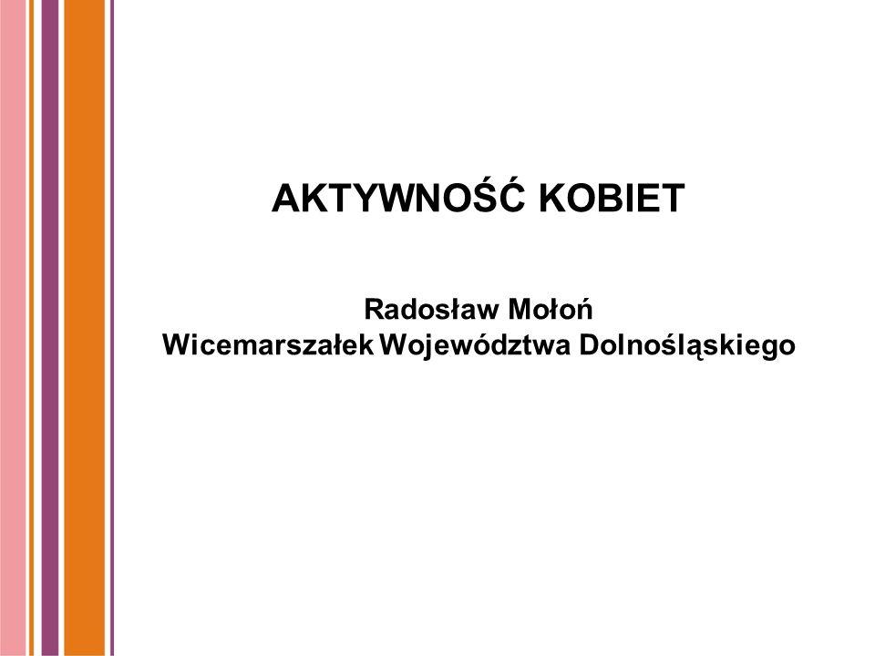 AKTYWNOŚĆ KOBIET Radosław Mołoń Wicemarszałek Województwa Dolnośląskiego