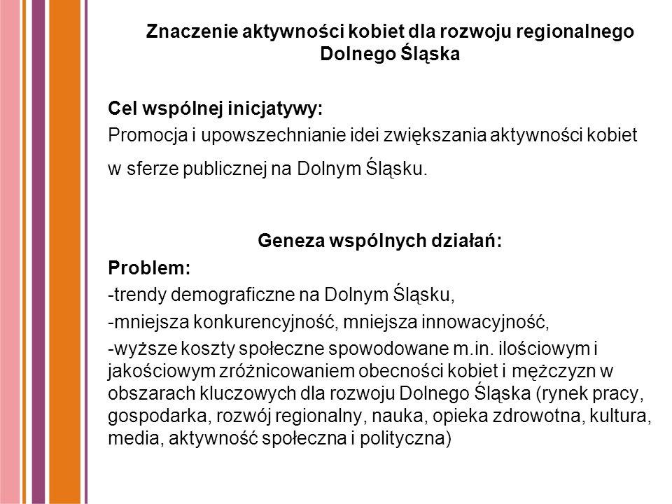 Cel wspólnej inicjatywy: Promocja i upowszechnianie idei zwiększania aktywności kobiet w sferze publicznej na Dolnym Śląsku.