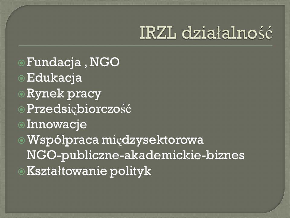  Fundacja, NGO  Edukacja  Rynek pracy  Przedsi ę biorczo ść  Innowacje  Wspó ł praca mi ę dzysektorowa NGO-publiczne-akademickie-biznes  Kszta ł towanie polityk