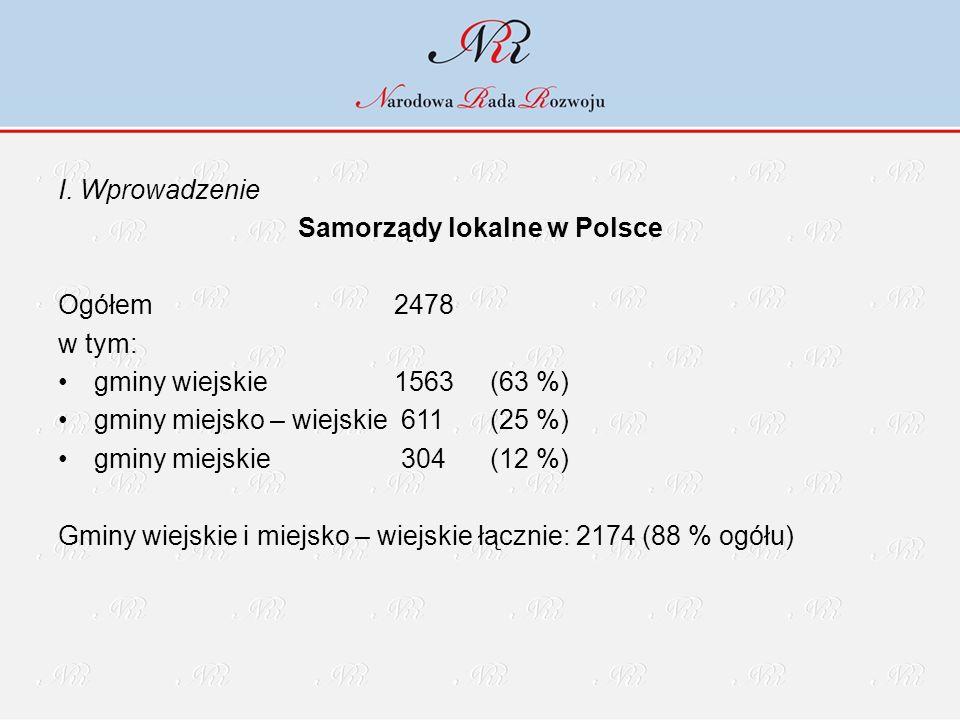 I. Wprowadzenie Samorządy lokalne w Polsce Ogółem2478 w tym: gminy wiejskie 1563(63 %) gminy miejsko – wiejskie 611(25 %) gminy miejskie 304(12 %) Gmi