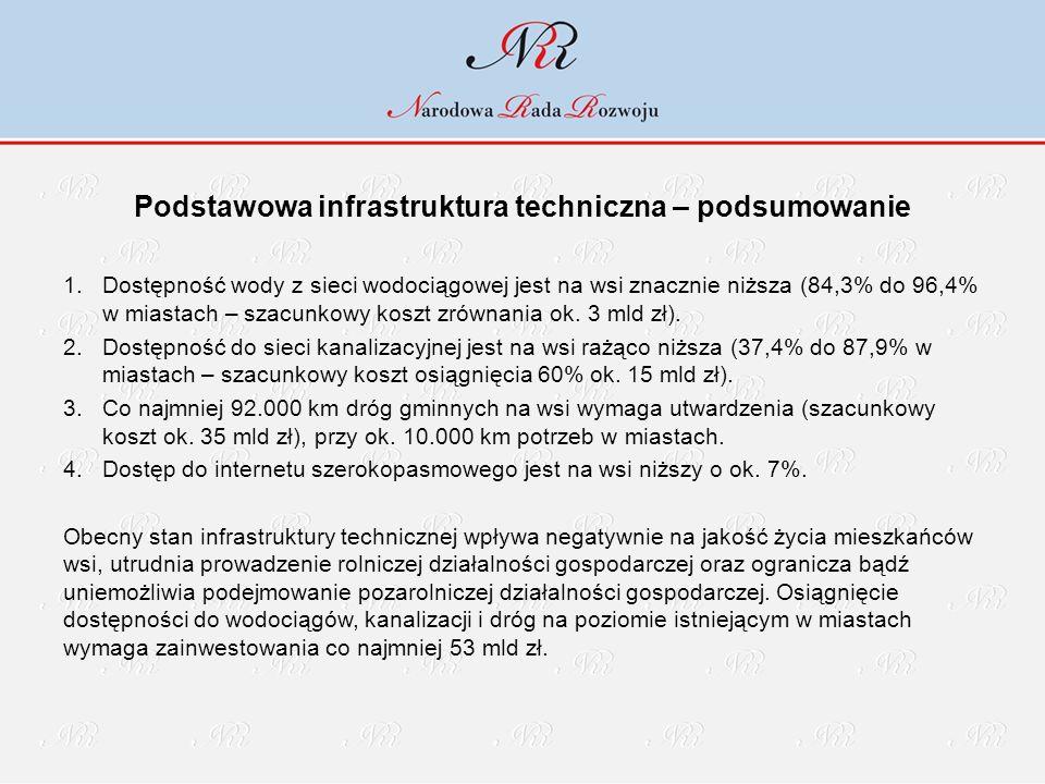 Podstawowa infrastruktura techniczna – podsumowanie 1.Dostępność wody z sieci wodociągowej jest na wsi znacznie niższa (84,3% do 96,4% w miastach – sz