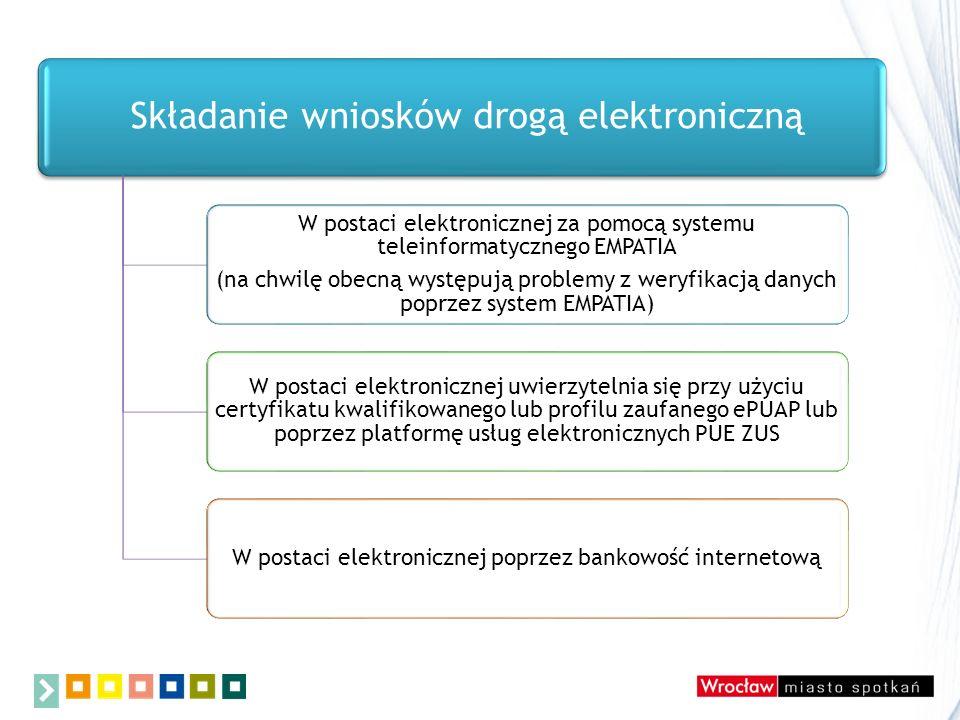 Składanie wniosków drogą elektroniczną W postaci elektronicznej za pomocą systemu teleinformatycznego EMPATIA (na chwilę obecną występują problemy z w