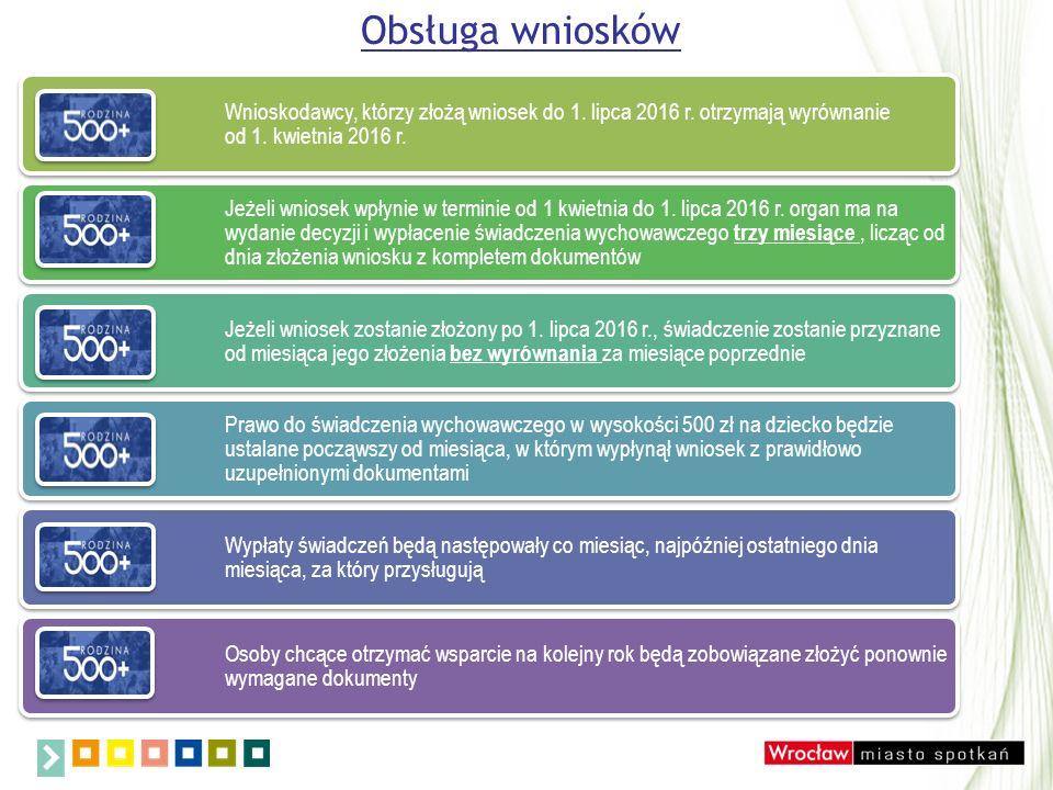 Obsługa wniosków Wnioskodawcy, którzy złożą wniosek do 1. lipca 2016 r. otrzymają wyrównanie od 1. kwietnia 2016 r. Jeżeli wniosek wpłynie w terminie