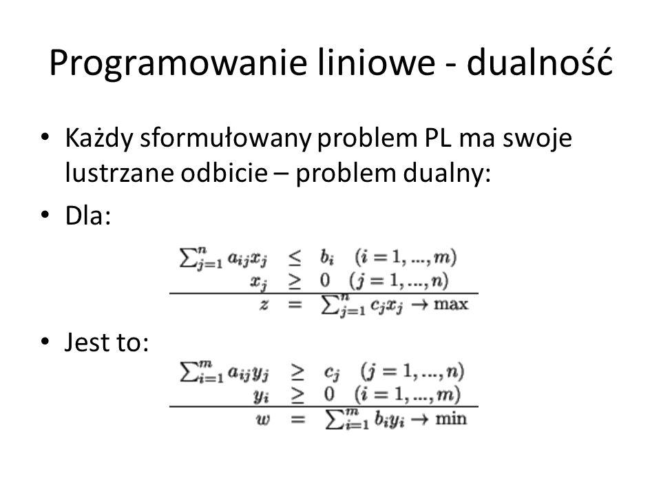 Przykładowo Dla problemu: Problem dualny ma postać: