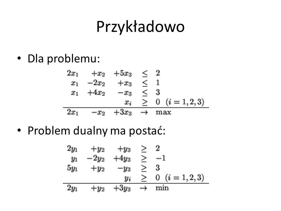 Problem dualny - właściwości Jeżeli problem prymalny: ma rozwiązanie optymalne, to problem dualny również ma rozwiązanie optymalne; jest nieograniczony, to problem dualny jest sprzeczny jest sprzeczny, to problem dualny jest sprzeczny bądź nieograniczony Wartość funkcji celu obu problemów jest jednakowa!
