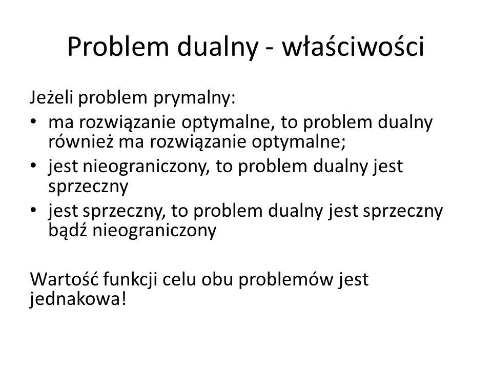 Shadow Price poszczególne zmienne w problemie dualnym są odzwierciedleniem kolejnych warunków ograniczających, wartość zmiennej w rozwiązaniu optymalnym to tzw.