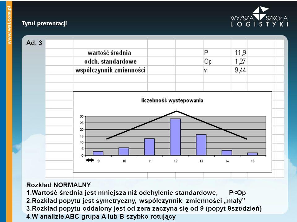 Tytuł prezentacji Ad. 3 Rozkład NORMALNY 1.Wartość średnia jest mniejsza niż odchylenie standardowe, P<Op 2.Rozkład popytu jest symetryczny, współczyn
