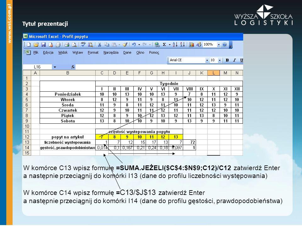 Tytuł prezentacji W komórce C13 wpisz formułę =SUMA.JEŻELI($C$4:$N$9;C12)/C12 zatwierdź Enter a następnie przeciągnij do komórki I13 (dane do profilu