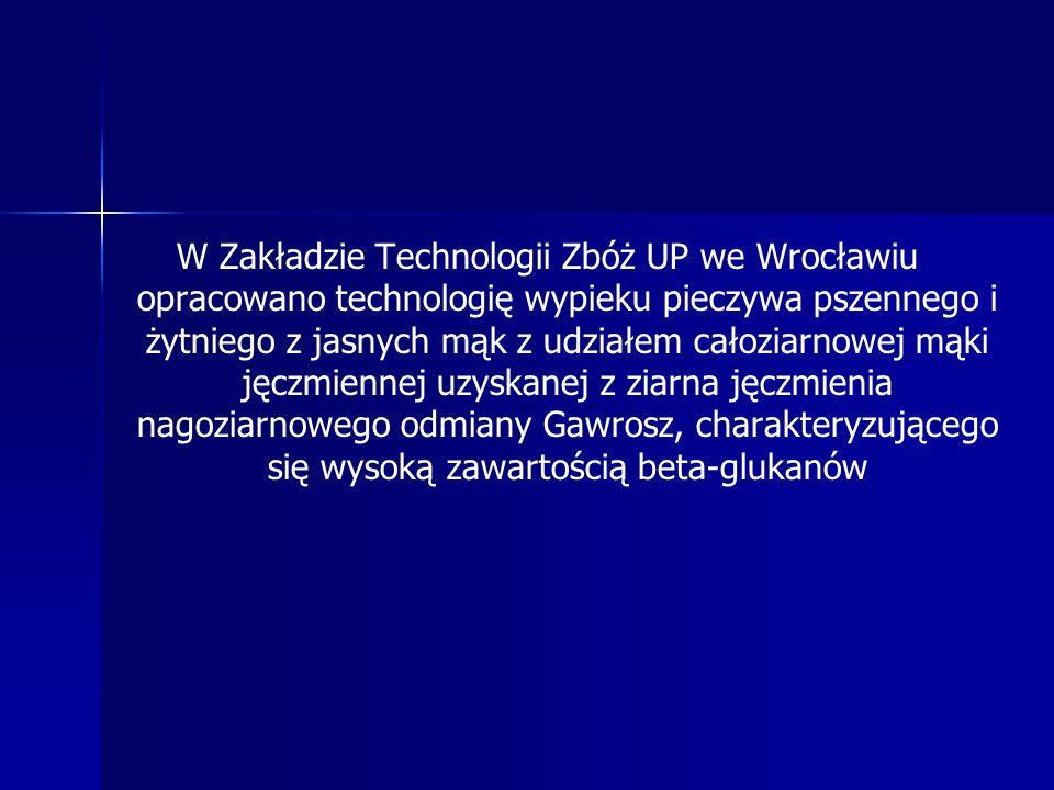 W Zakładzie Technologii Zbóż UP we Wrocławiu opracowano technologię wypieku pieczywa pszennego i żytniego z jasnych mąk z udziałem całoziarnowej mąki jęczmiennej uzyskanej z ziarna jęczmienia nagoziarnowego odmiany Gawrosz, charakteryzującego się wysoką zawartością beta-glukanów