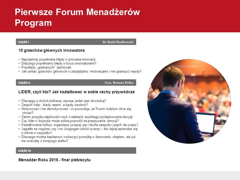 Pierwsze Forum Menadżerów Program 10 grzechów głównych innowatora Najczęściej popełniane błędy w procesie innowacji Dlaczego popełniamy błędy w byciu