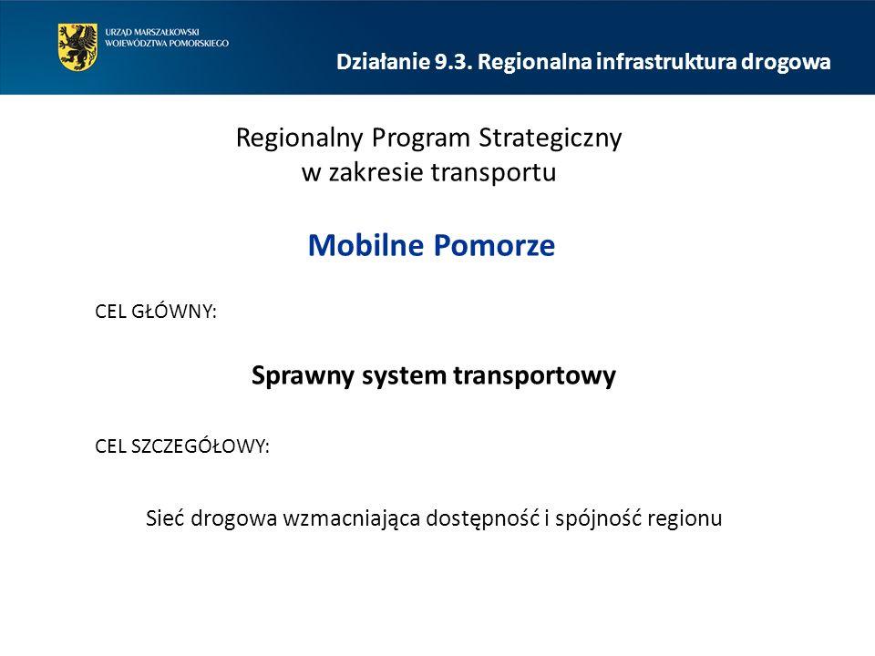 Działanie 9.3. Regionalna infrastruktura drogowa Regionalny Program Strategiczny w zakresie transportu Mobilne Pomorze CEL GŁÓWNY: CEL SZCZEGÓŁOWY: Sp