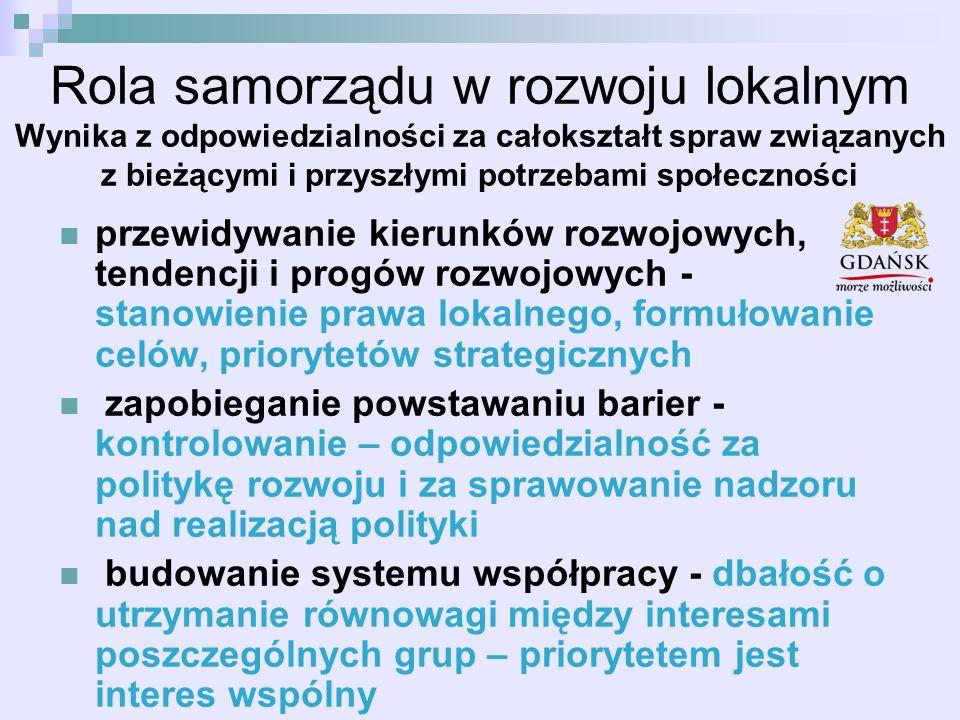 Rola samorządu w rozwoju lokalnym Wynika z odpowiedzialności za całokształt spraw związanych z bieżącymi i przyszłymi potrzebami społeczności przewidywanie kierunków rozwojowych, tendencji i progów rozwojowych - stanowienie prawa lokalnego, formułowanie celów, priorytetów strategicznych zapobieganie powstawaniu barier - kontrolowanie – odpowiedzialność za politykę rozwoju i za sprawowanie nadzoru nad realizacją polityki budowanie systemu współpracy - dbałość o utrzymanie równowagi między interesami poszczególnych grup – priorytetem jest interes wspólny