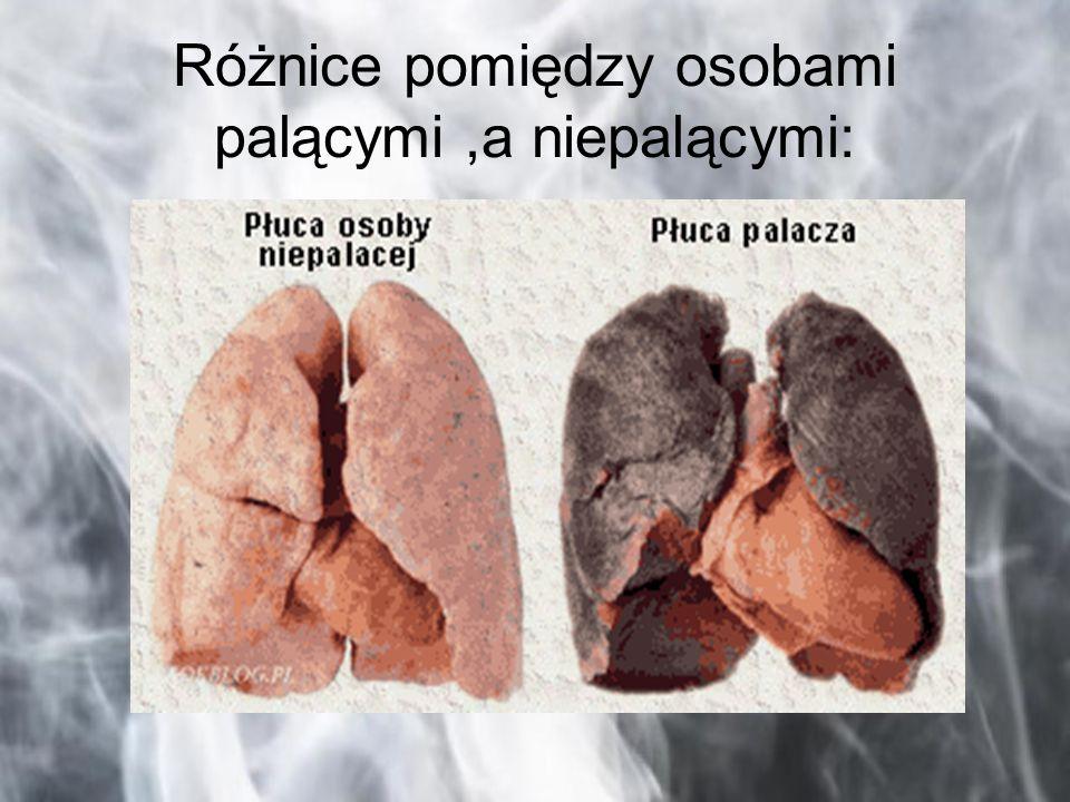 Różnice pomiędzy osobami palącymi,a niepalącymi: