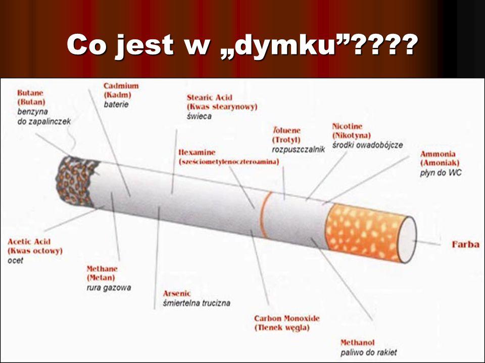 """Co jest w """"dymku"""