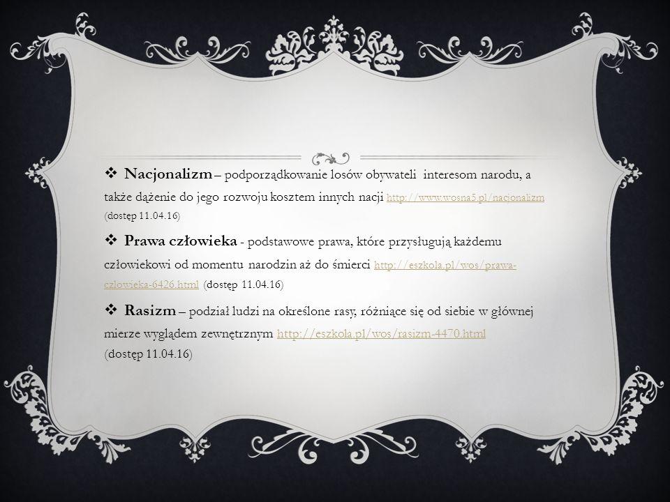  Nacjonalizm – podporządkowanie losów obywateli interesom narodu, a także dążenie do jego rozwoju kosztem innych nacji http://www.wosna5.pl/nacjonalizm (dostęp 11.04.16) http://www.wosna5.pl/nacjonalizm  Prawa człowieka - podstawowe prawa, które przysługują każdemu człowiekowi od momentu narodzin aż do śmierci http://eszkola.pl/wos/prawa- czlowieka-6426.html (dostęp 11.04.16) http://eszkola.pl/wos/prawa- czlowieka-6426.html  Rasizm – podział ludzi na określone rasy, różniące się od siebie w głównej mierze wyglądem zewnętrznym http://eszkola.pl/wos/rasizm-4470.html (dostęp 11.04.16) http://eszkola.pl/wos/rasizm-4470.html
