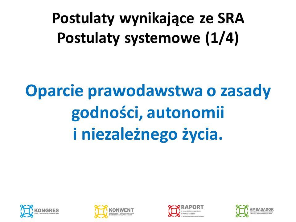 Postulaty wynikające ze SRA Postulaty systemowe (1/4) Oparcie prawodawstwa o zasady godności, autonomii i niezależnego życia.